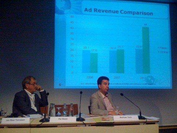 """Vergleich der Werbe-Erlöse in den USA von 2006 bis 2011 im Workshop """"Radio 2.0"""""""