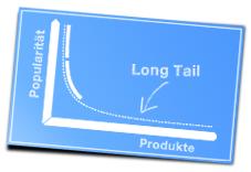 long_tail_skizze