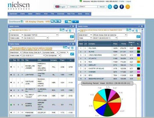 Nielsen Music Screenshot
