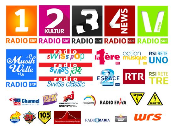 Private und öffentlich-rechtliche DAB-Sender in der Schweiz 2012