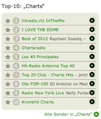 radio-de-top10-charts