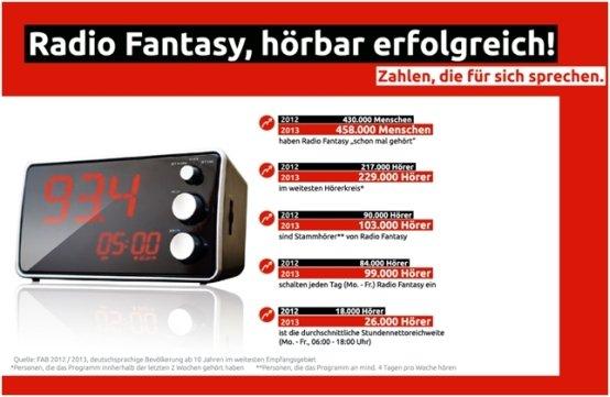 Radio_Fantasy_Hoerbar_erfolgreich