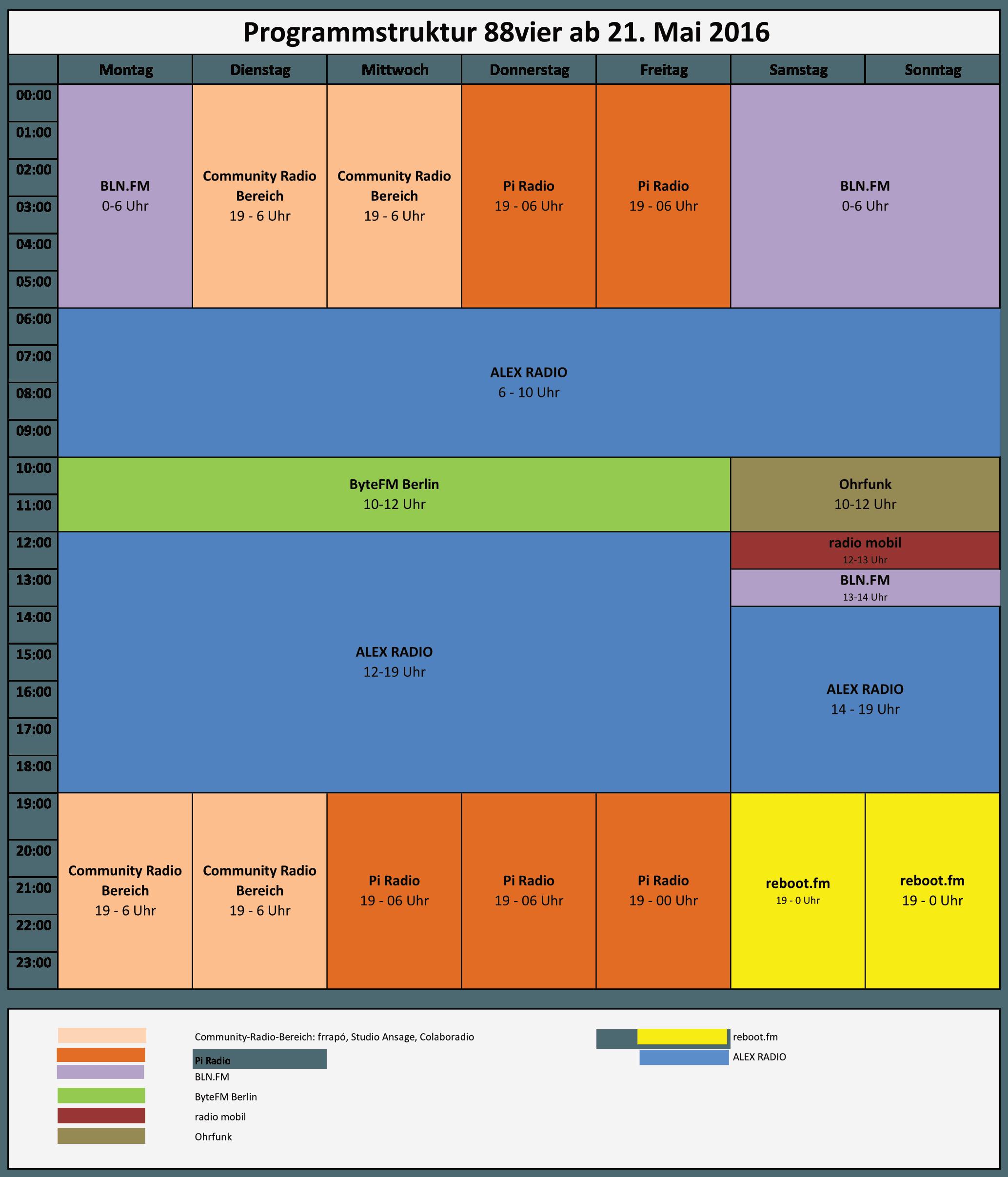 88vier-Sendezeiten-2016-2018-min
