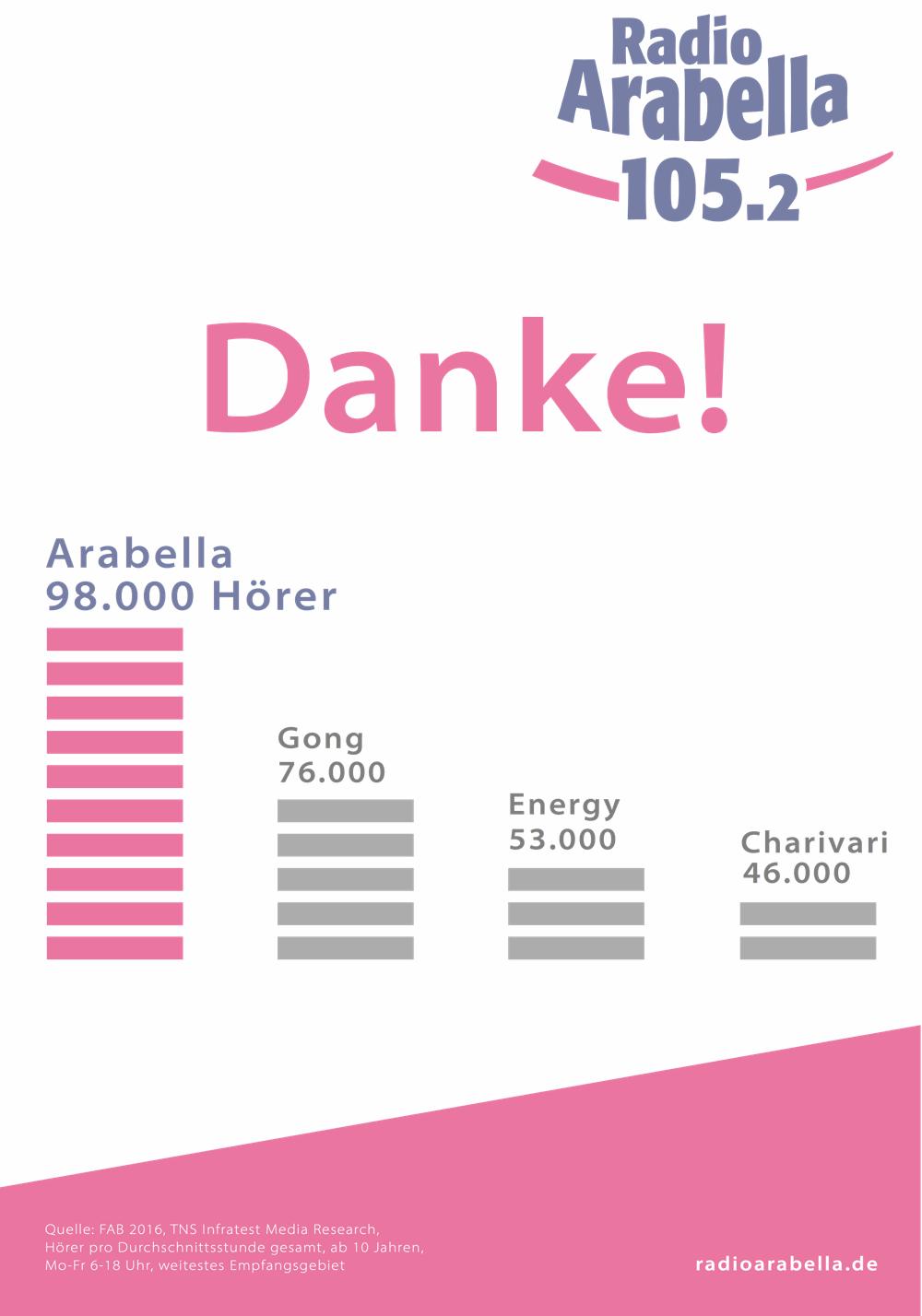 radio-arabella-fab2016