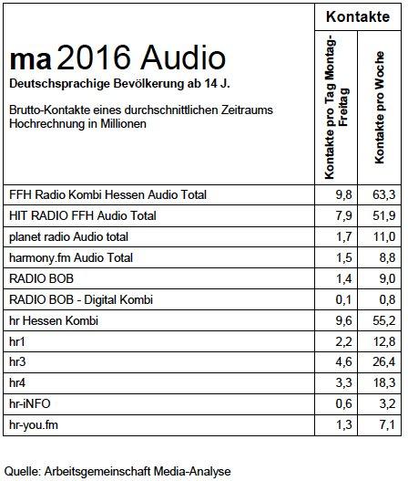 ma_audio_hessen