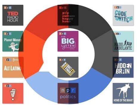 NPR One Programmauswahl (Ausschnitt)