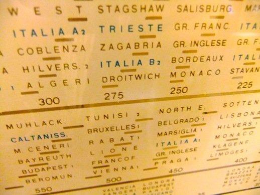 Skala eines alten italienischen Radios (Foto © James Cridland)