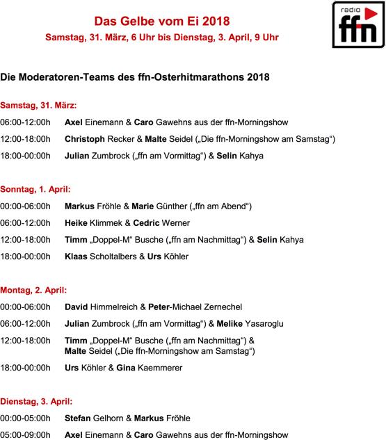 """Das Gelbe vom Ei 2018 Samstag, 31. März, 6 Uhr bis Dienstag, 3. April, 9 Uhr Die Moderatoren-Teams des ffn-Osterhitmarathons 2018 Samstag, 31. März: 06:00-12:00h 12:00-18:00h 18:00-00:00h Axel Einemann & Caro Gawehns aus der ffn-Morningshow Christoph Recker & Malte Seidel (""""Die ffn-Morningshow am Samstag"""") Julian Zumbrock (""""ffn am Vormittag"""") & Selin Kahya Sonntag, 1. April: 00:00-06:00h 06:00-12:00h 12:00-18:00h 18:00-00:00h Markus Fröhle & Marie Günther (""""ffn am Abend"""") Heike Klimmek & Cedric Werner Timm """"Doppel-M"""" Busche (""""ffn am Nachmittag"""") & Selin Kahya Klaas Scholtalbers & Urs Köhler Montag, 2. April: 00:00-06:00h 06:00-12:00h 12:00-18:00h 18:00-00:00h David Himmelreich & Peter-Michael Zernechel Julian Zumbrock (""""ffn am Vormittag"""") & Melike Yasaroglu Timm """"Doppel-M"""" Busche (""""ffn am Nachmittag"""") & Malte Seidel (""""Die ffn-Morningshow am Samstag"""") Urs Köhler & Gina Kaemmerer Dienstag, 3. April: 00:00-05:00h Stefan Gelhorn & Markus Fröhle 05:00-09:00h Axel Einemann & Caro Gawehns aus der ffn-Morningshow"""