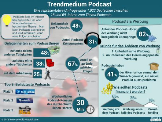 Grafik: www.splendid-research.com