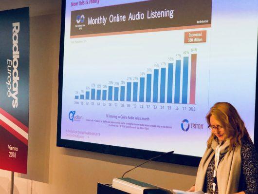 Monthly Online Audio Listening 2018 (Bild: ©Ulrich Köring)