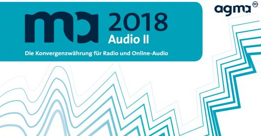 ma 2018 Audio II