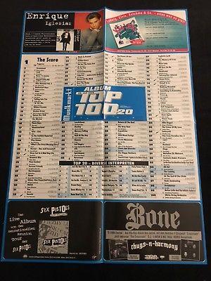 Top 100 Charts Radio