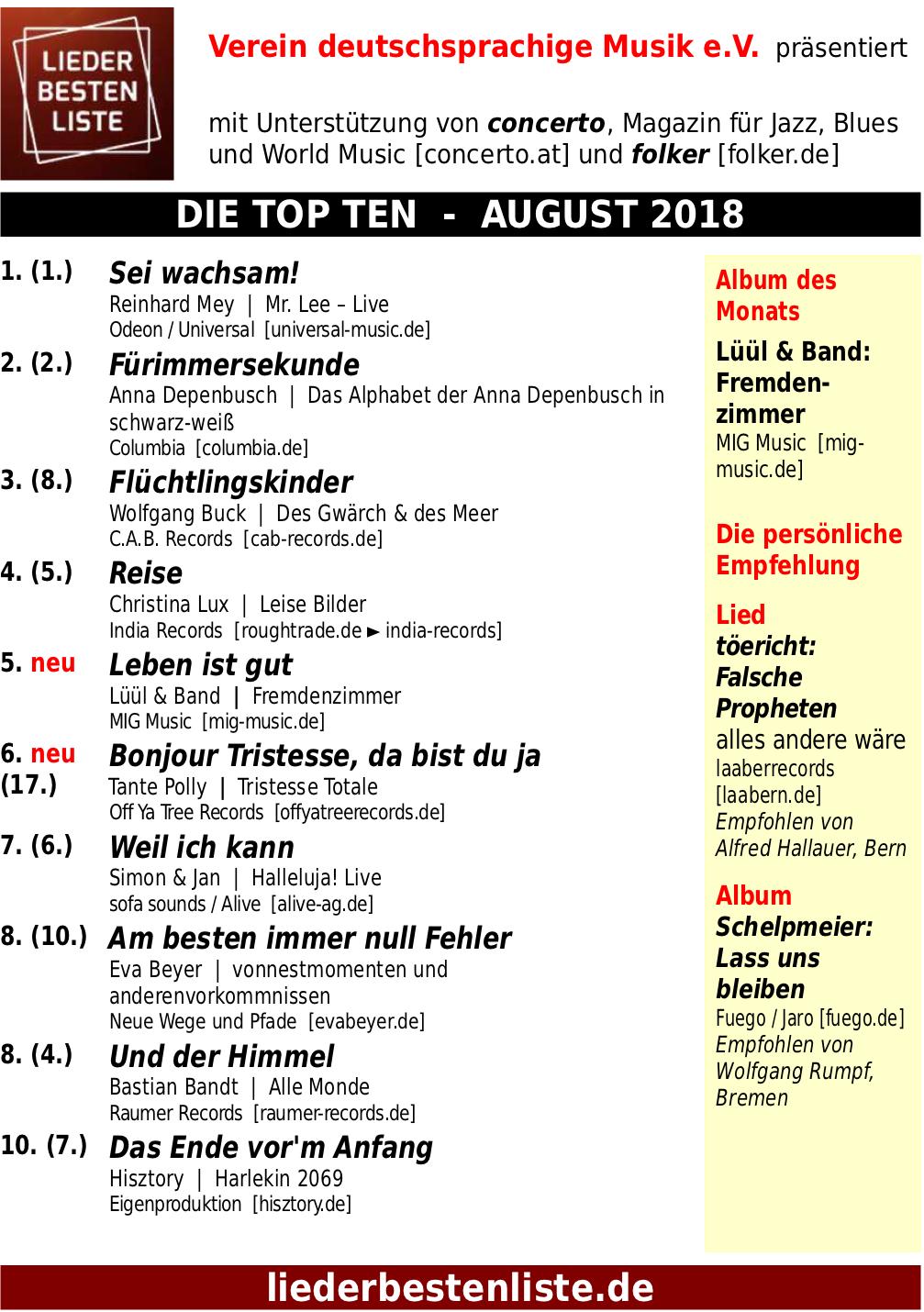 Liederbestenliste TOP 10 August 2018