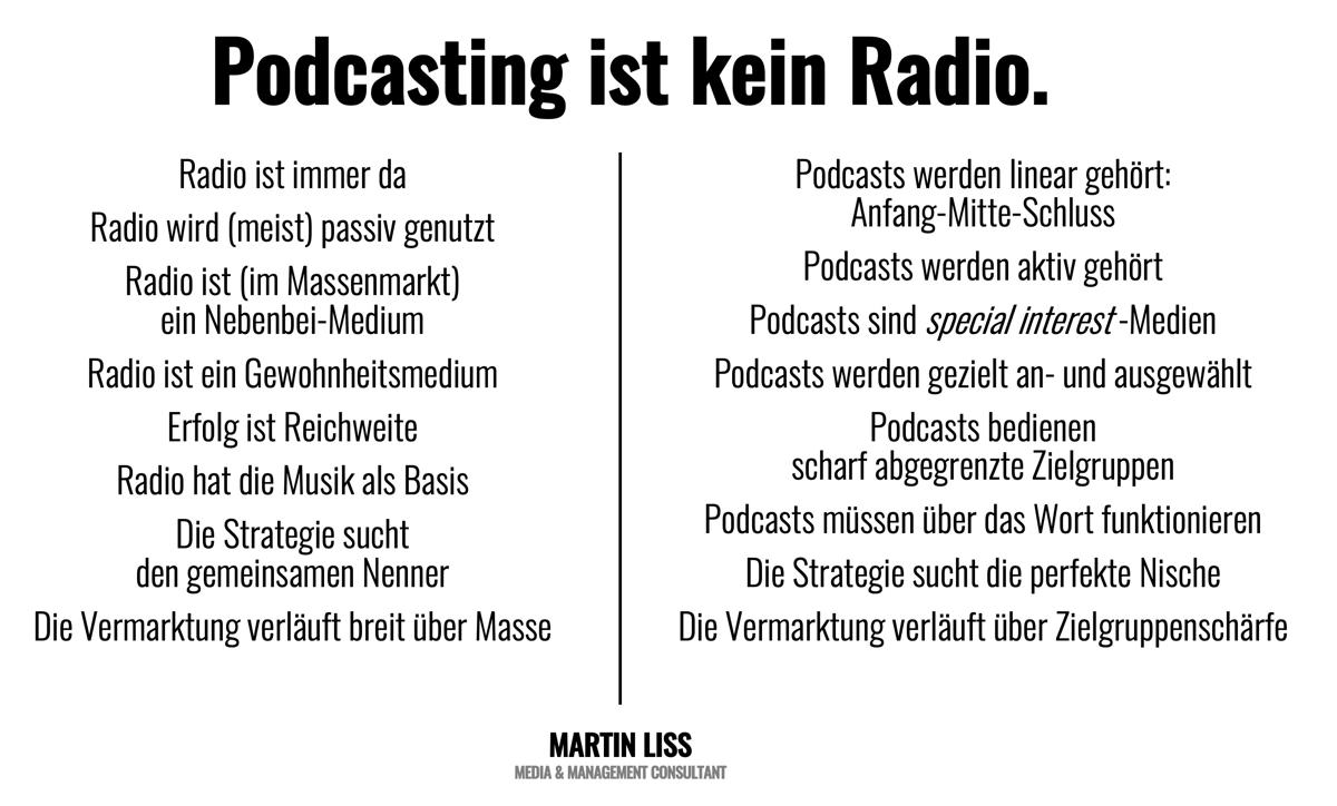 Martin Liss: Podcasting ist kein Radio