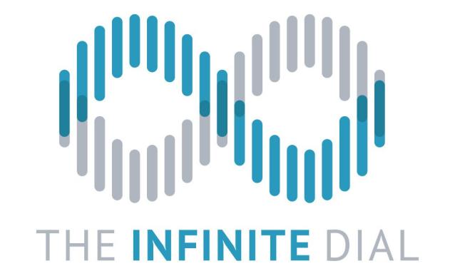 RTL Radio Deutschland holt The Infinite Dial® nach Deutschland