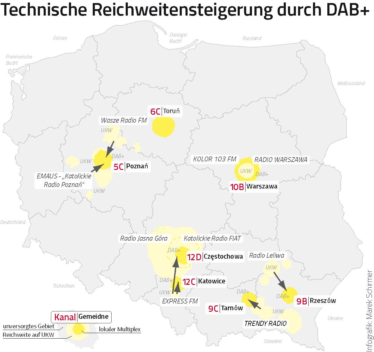 Technische Reichweitensteigerung durch DAB+