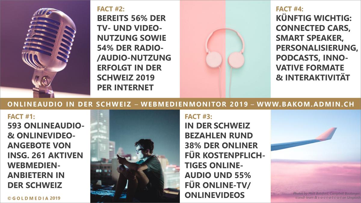 Webmedienmonitor 2019