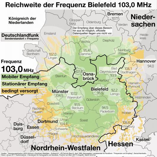 BFBS-Frequenz-103MHz Infografik von Marek Schirmer
