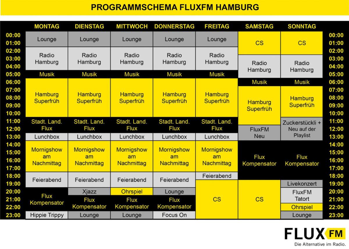 Programmschema FluxFM Hamburg