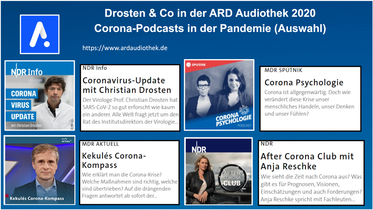 Corona-Podcasts in der Pandemie